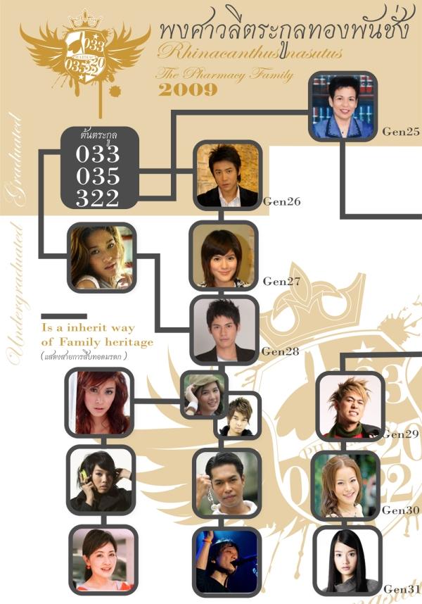 family-chart